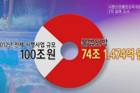 국내 불법도박 규모 100조원, 우리나라 국방예산 3배 수준