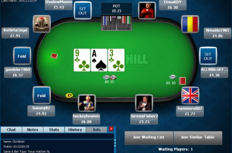 iPoker Network Merges Tier 1 and Tier 2 Player Pools