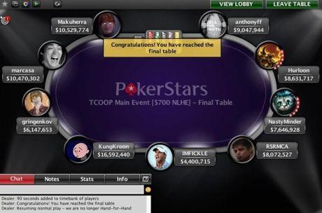 Herna PokerStars bude ve státě New Jersey spuštěna již v březnu