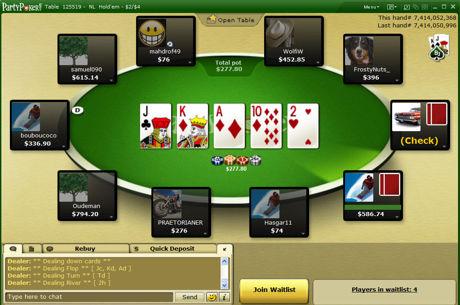 Partypoker Volta ao Top 5 do Tráfego de Cash Games