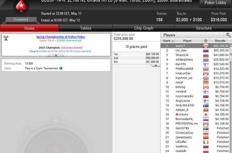 Трето място и $41К за Shanis34 в SCOOP 14 High Omaha Hi/Lo Zoom