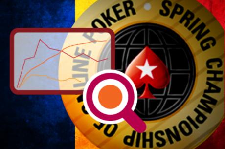 Bilant romanesc la SCOOP pe PokerStars: 2.341.470$ premii de la 31 de mese finale