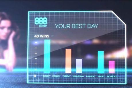 """888poker lanseaza """"Personalized Video"""", un film in care tu esti personajul principal"""