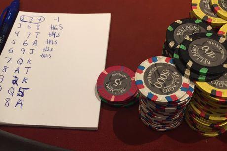 Daniel Negreanu lâche 436.000$ en prop bets au Bellagio