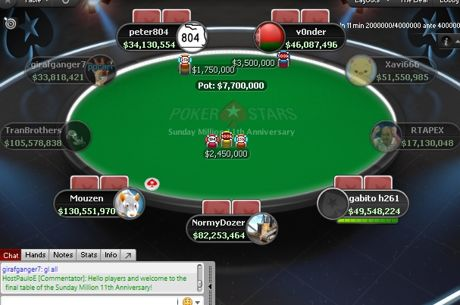 "Sunday Million 11th Anniversary - Belg ""girafganger7"" vijfde voor $292.163,33!"