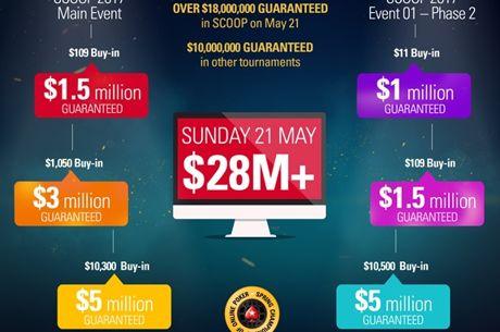 Най-големият онлайн покер ден в историята с над $28...