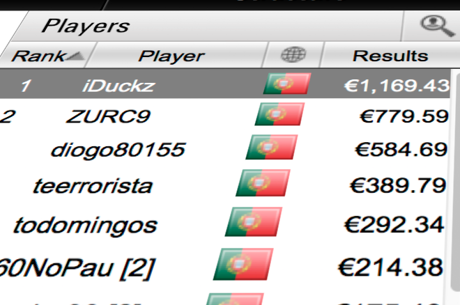 iDuckz Vence The Big €100, Tr8ght o The Hot BigStack Turbo €50 & Mais
