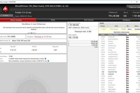 Garantované turnaje konečně také na české platformě PokerStars
