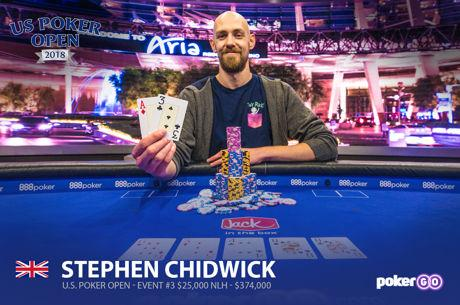 Stephen Chidwick Wins $25,000 No Limit Hold'em Event at US Poker Open