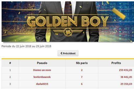 Winamax : 260.000€ de gains pour 80€ de mise sur un combo Coupe Du Monde