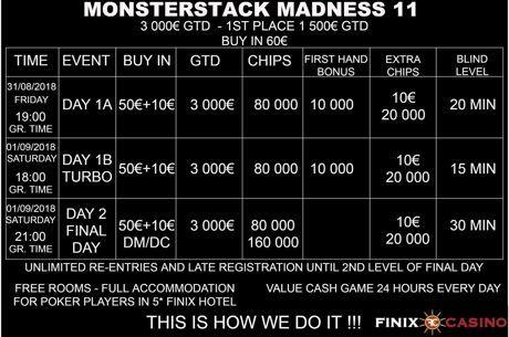 Σήμερα στις 19:00 η Day 1A του Monsterstack Madness #11 στο Finix Casino
