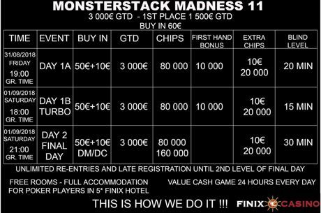 Σήμερα οι Day 1b και Day 2 του Monsterstack Madness #11 στο Finix Casino