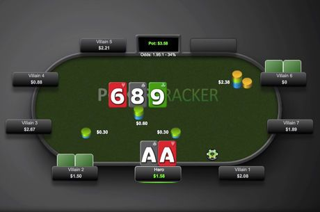 The Case for Folding Pocket Aces: Should You Ever Consider It?