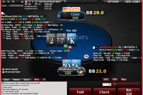 Ryan Laplante, despre parametrii ideali dintr-un HUD la pokerul online