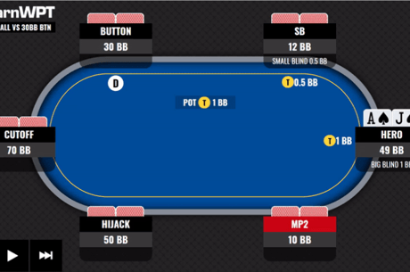 WPT GTO Trainer Hands of the Week: Pressure at the Final Table