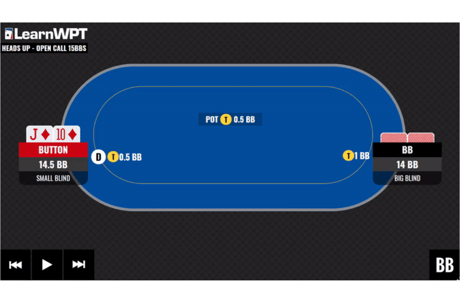 WPT GTO Trainer Hands of the Week: Heads Up Play on Shallow Stacks