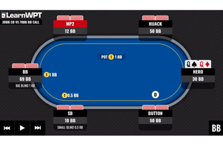 WPT GTO Trainer Hands of the Week: Raising the Chip Leader's Big Blind