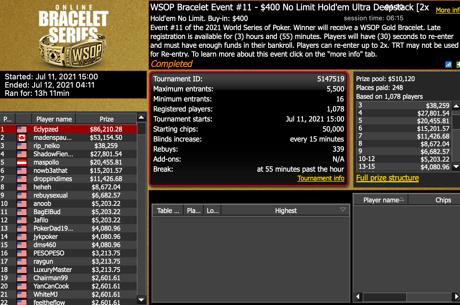 WSOP Online Event 11