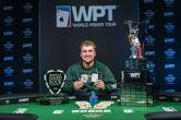 Vainqueur du Main Event WSOP, Ryan Riess triomphe sur le World Poker Tour