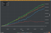 "Online PLO Crusher ""cumicon"" Retires With Walk-Off Epic Graph"