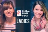 Ladies Global Poker Index Report: Bicknell and Lampropulos Top Two
