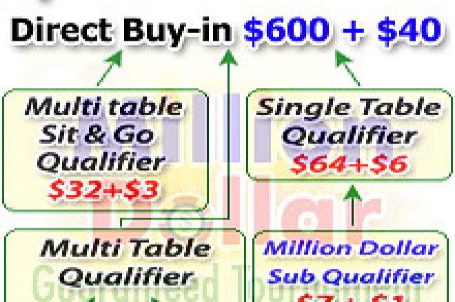PartyPoker.com Million Dollar $600 + $40 Tournament 0001