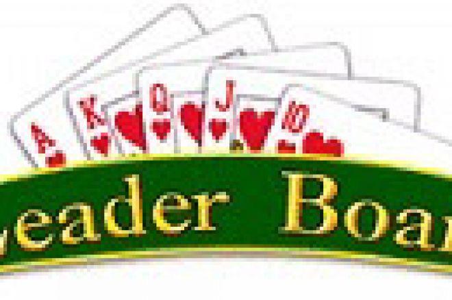 LEADER BOARD 0001