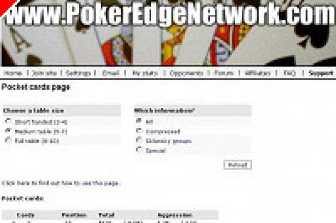 Online's Unfair Edge 0001