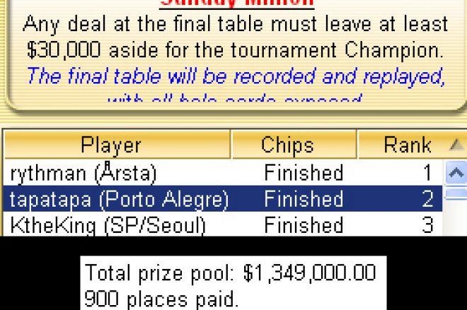 Tapatapa de Porto Alegre Ganha Maior Prémio Poker Jogador Brasileiro na Internet no Sunday... 0001
