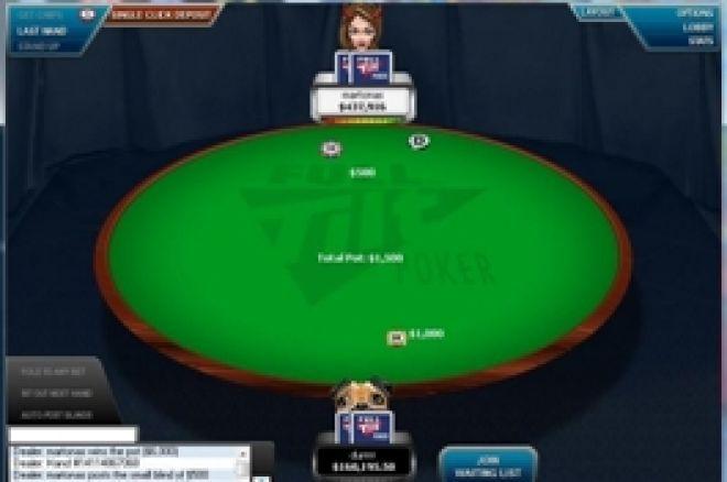 High-stakes action: Martonas kaotas päevaga kolm miljonit! 0001