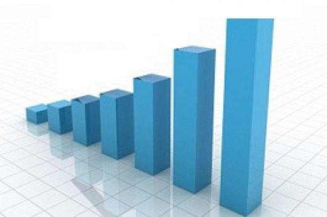 poker online crecimiento