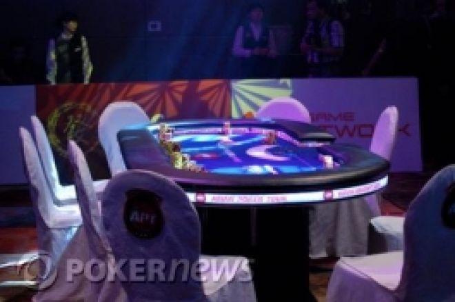 Z velkého plátna k finálovému stolu: Avatar 0001