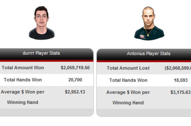Durrrr си върна $460K в предизвикателството 0001