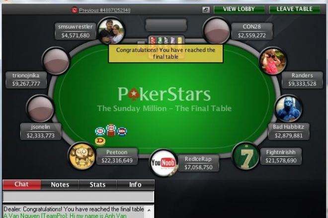PokerStars Sunday Million: 4-то място за trionojnika и $82,555.20 0001