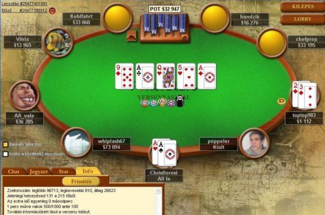 Vissza az iskolapadba 6 - NLHE stratégia: Öt tipp, hogy tornát nyerj - 2. rész! 0001