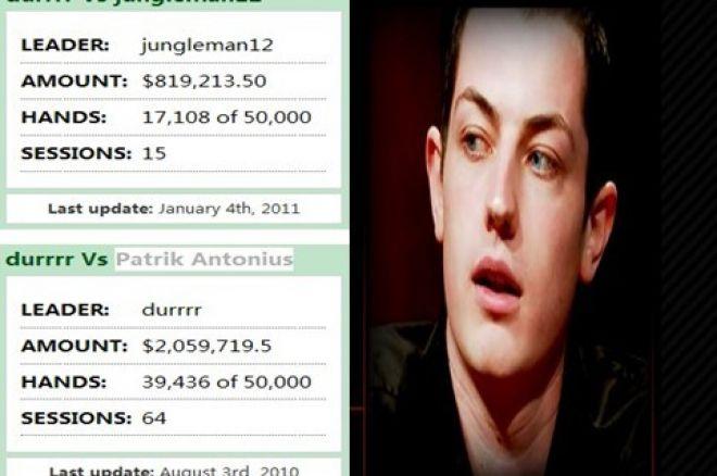 坊间传闻: DURRRR挑战赛最新消息,PA可能因为资金问题而提前退出。 0001