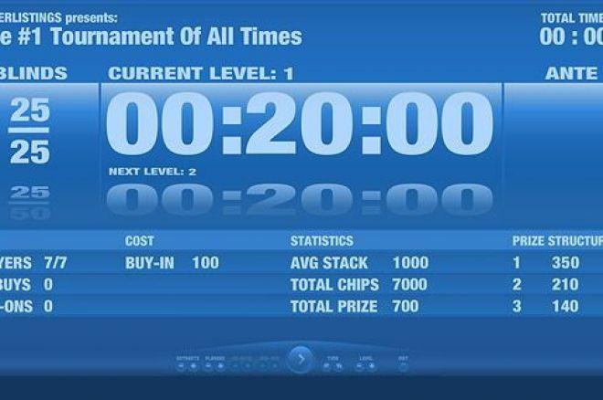 Ar didelis pradinis žetonų kiekis yra gerai pokerio turnyrams? 0001