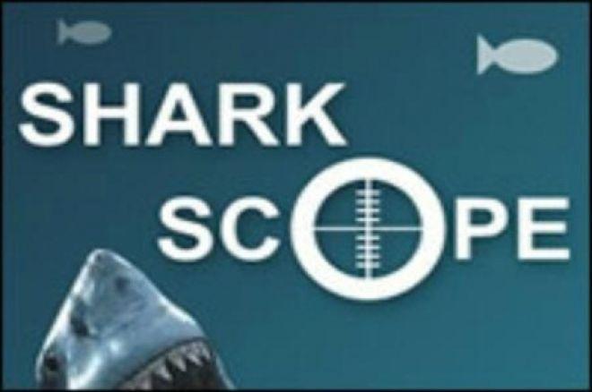 Sharkscope deja de ofrecer datos de Full Tilt Poker 0001