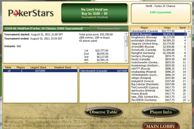 K0VAK PokerStars
