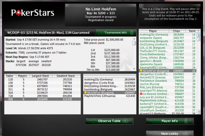 N1GhtFoX PokerStars