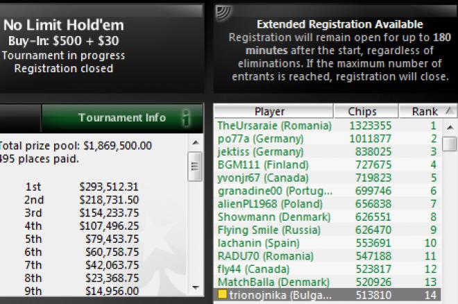 trionojnika продължава напред в WCOOP-22 $530 NL Hold'em 0001