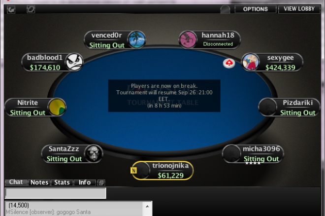 trionojnika pokerstars