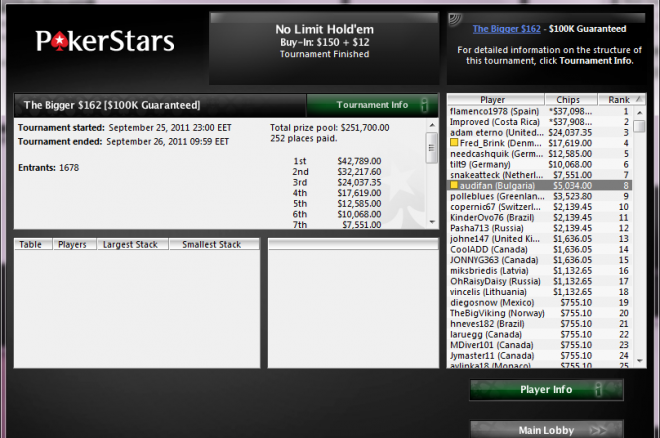 audifan pokerstars the bigger