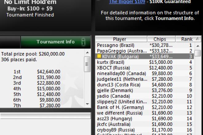 K0VAK PokerStars The Bigger