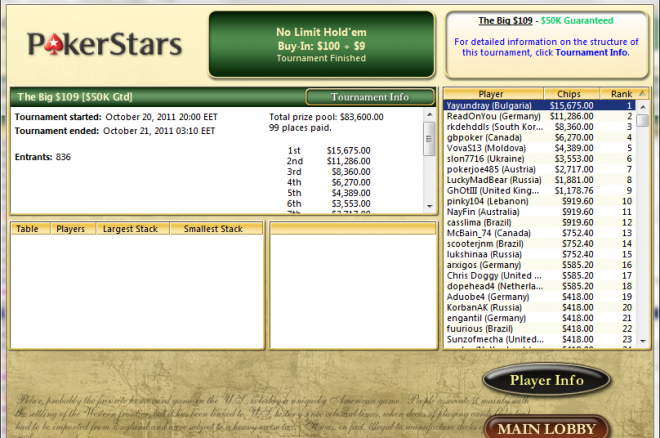 Yayundray pokerstars the big