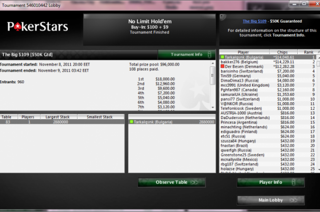 Tarkalqsnk pokerstars the big