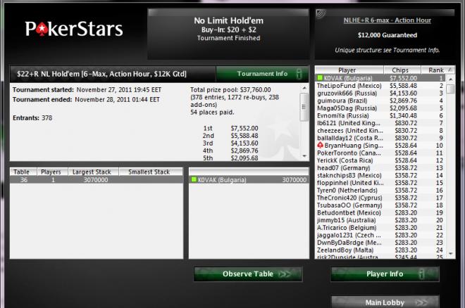 K0VAK PokerStars win