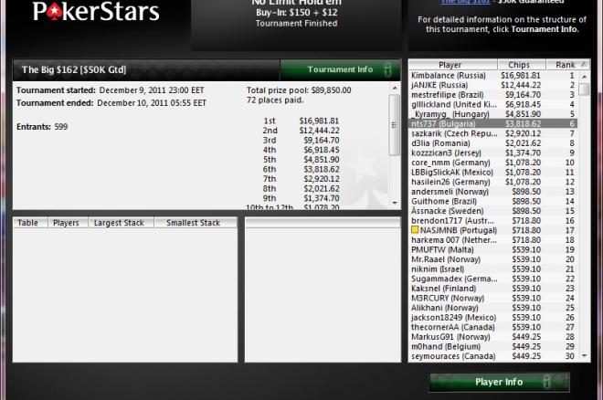 nts737 Pokerstars