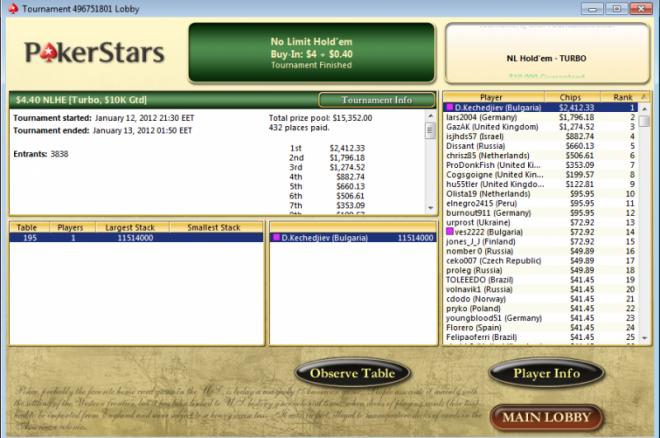 D.Kechedjiev Pokerstars