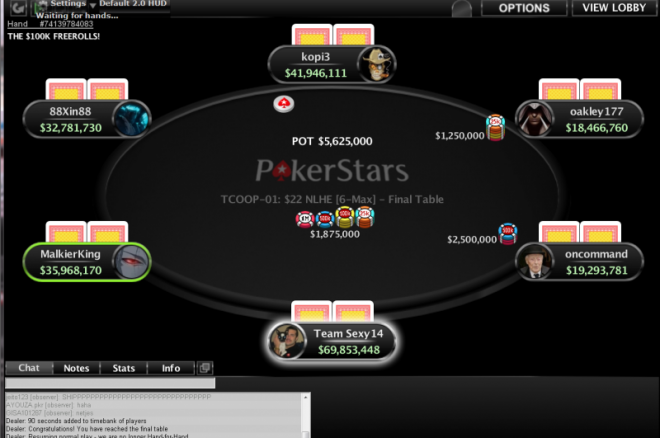 tcoop event 1 final table